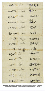 The 1613 manuscript of an oath taken by 42 Japanese Christians to defend their missions on pain of death.